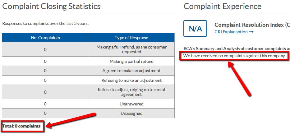 BCA complaints