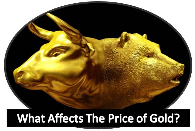 what affects the price of gold