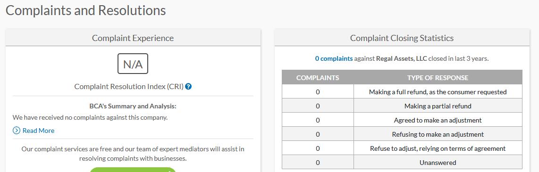 Regal Assets BCA Complaints