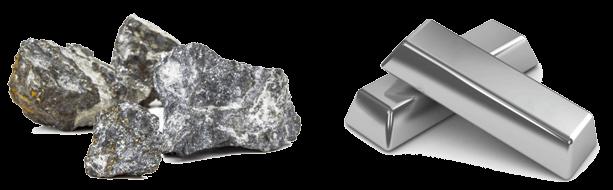 understanding silver